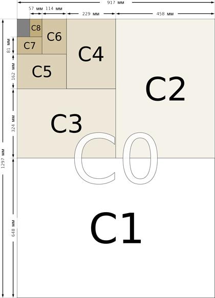 C формат листов бумаги