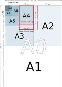 Интернациональные форматы и размеры листов бумаги